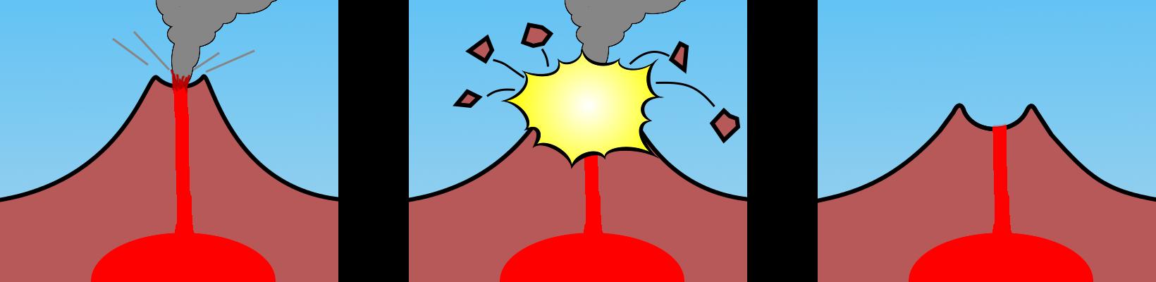 爆発カルデラ.png